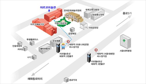지하철 4호선 혜화역 2번 출구(한국문화예술위원회,마로니에공원쪽)로 나옴