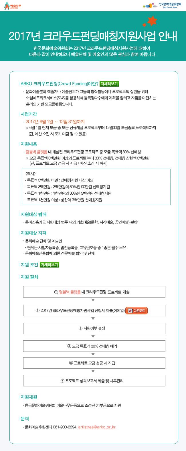 2017년 크라우드펀딩 매칭지원사업 안내