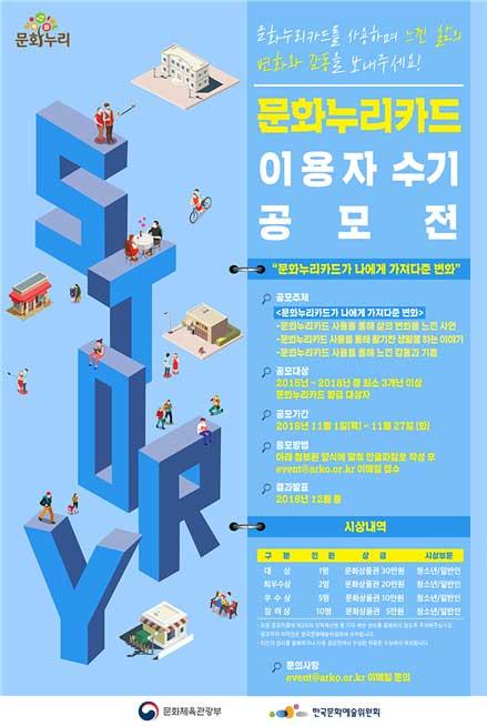 2018년 문화누리카드 이용수기 공모전 포스터