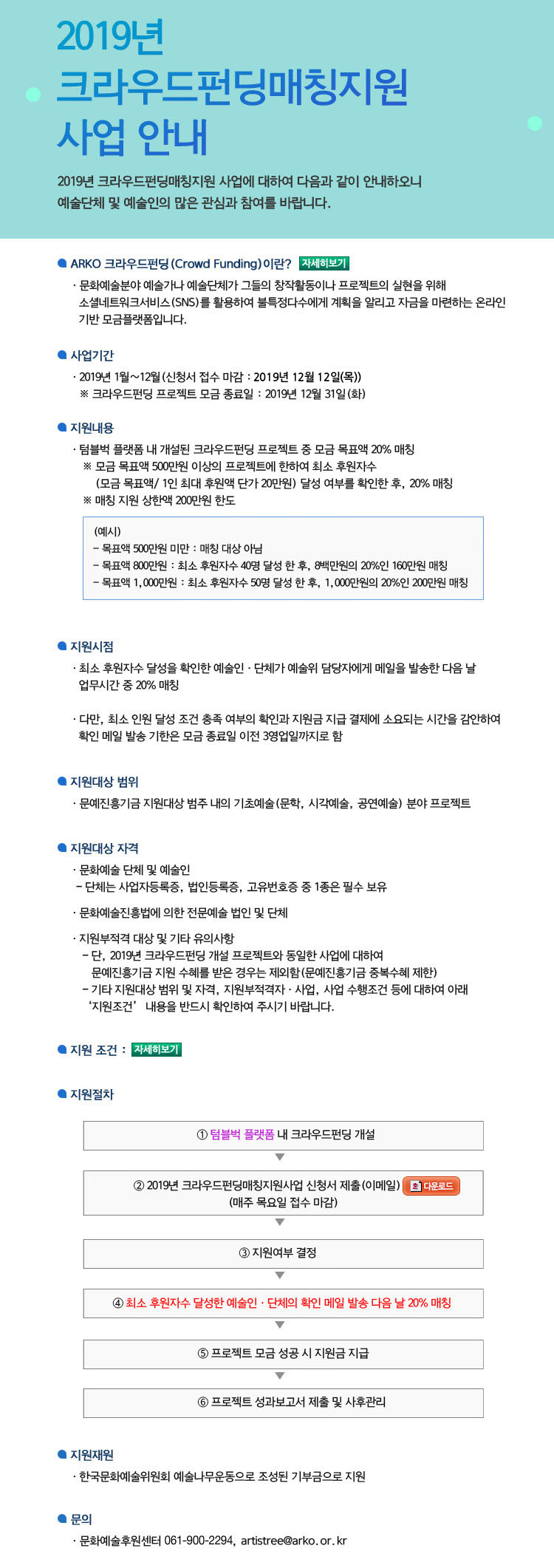 2019년 크라우드펀딩매칭지 원 사업 안내