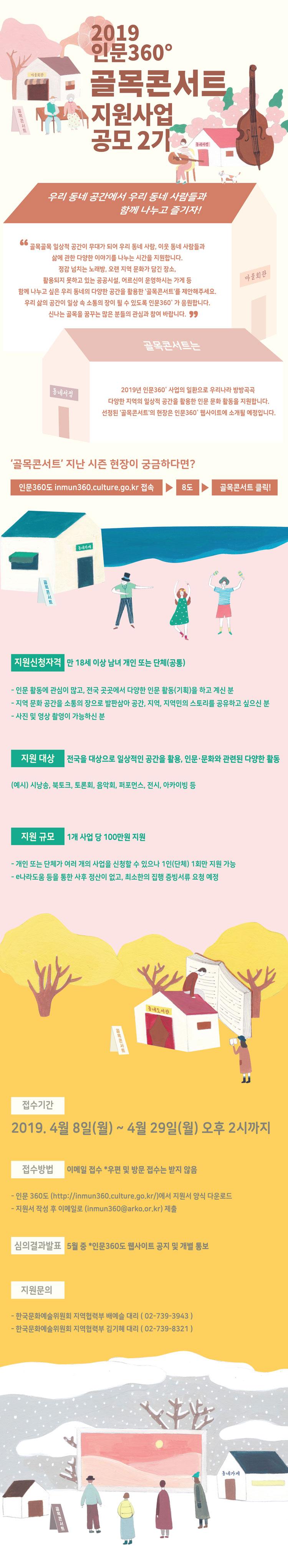 2019 인문360°골목콘서트 지원사업 공모 2기
